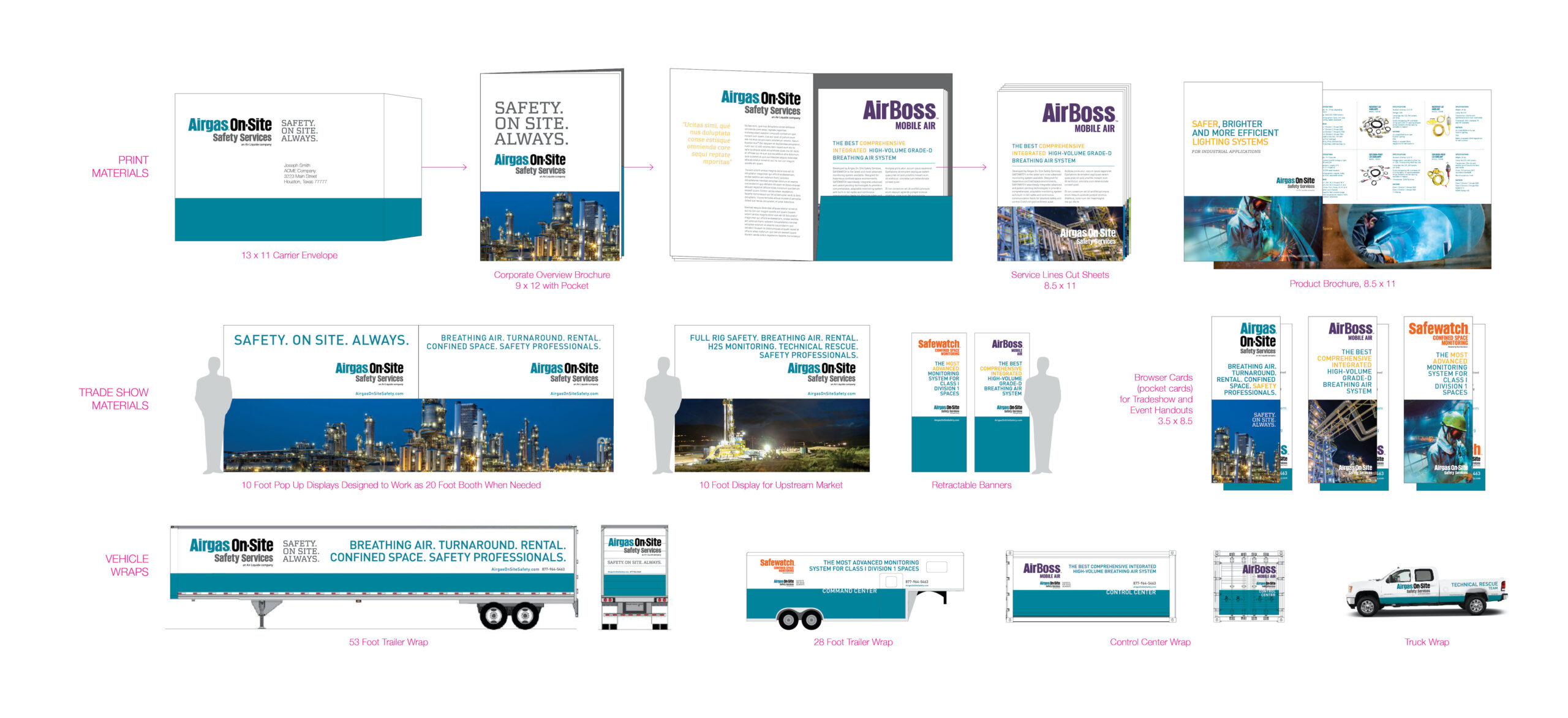 AirGas brand strategy, collateral system, branding